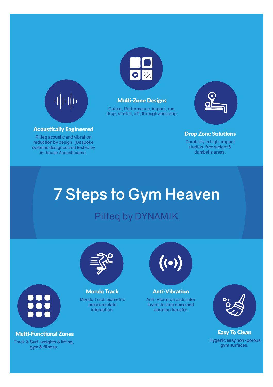 7 steps to gym heaven
