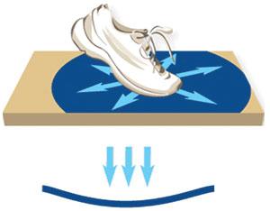 area elastic system